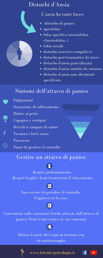 ansia e attacchi di panico infografica